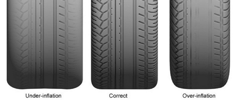 Tyre Visual Inspection